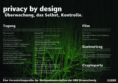 Privacy By Design Plakat 1024px